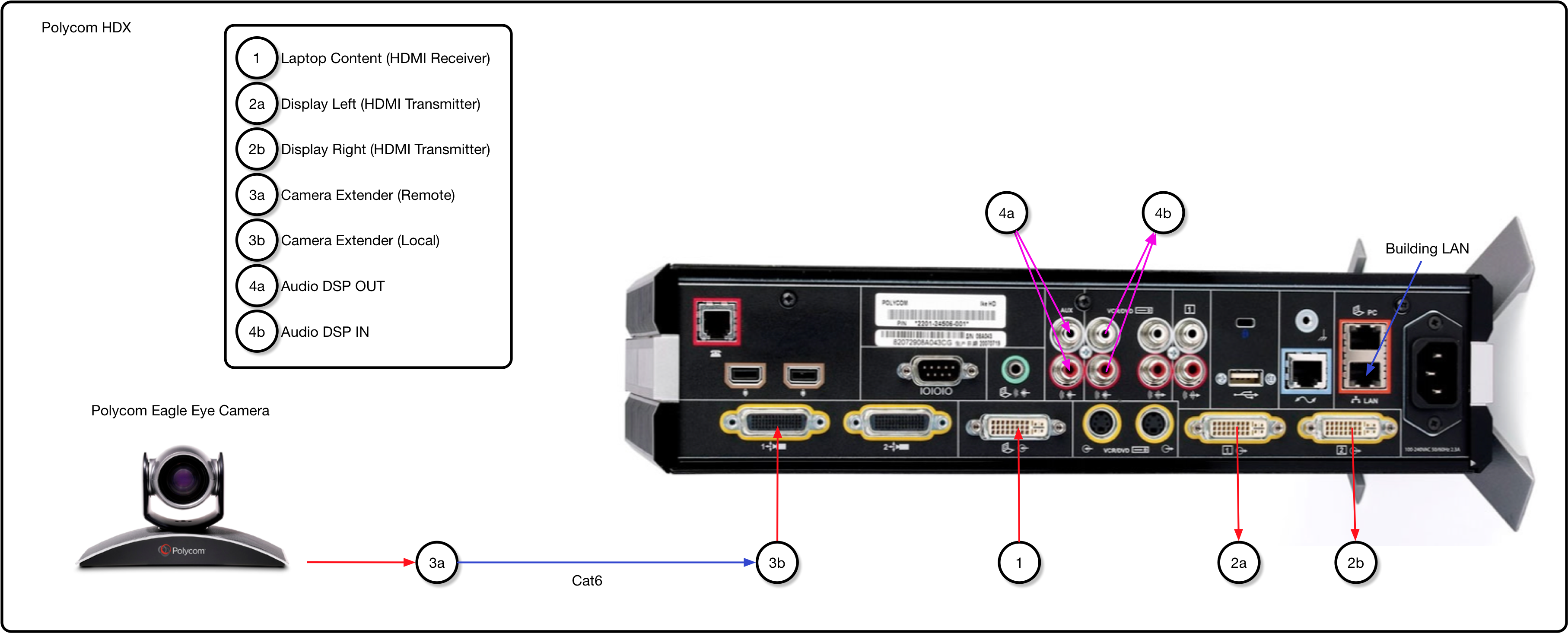 Zoom Rooms For Existing Room Systems Help Center The Circuit Diagram Of Emitter Side Touch Screen System Polycom Hdx Series