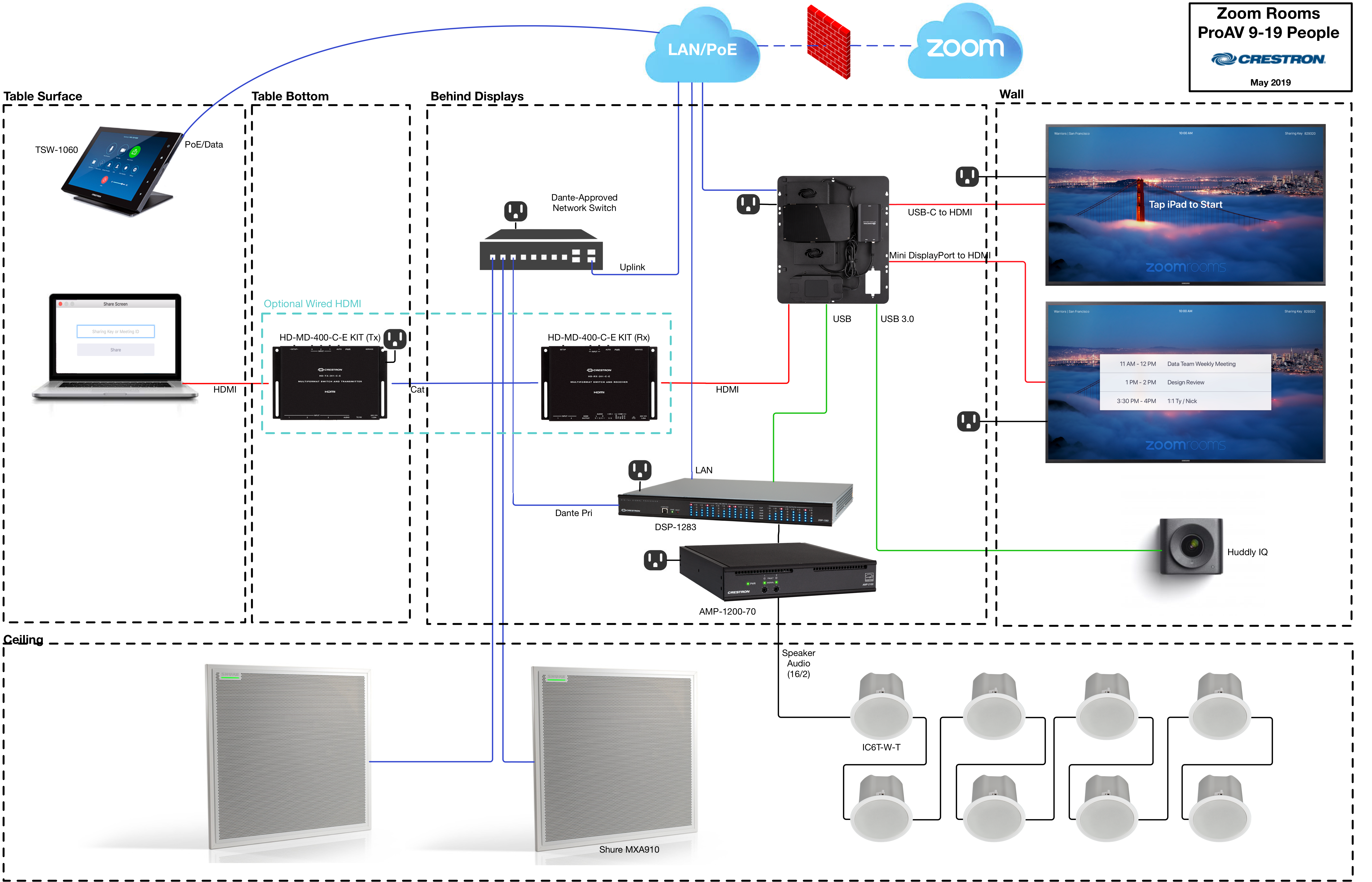 Crestron_-_Pictorial_Schematic_-_Zoom_Rooms_ProAV__9-19_People_.png