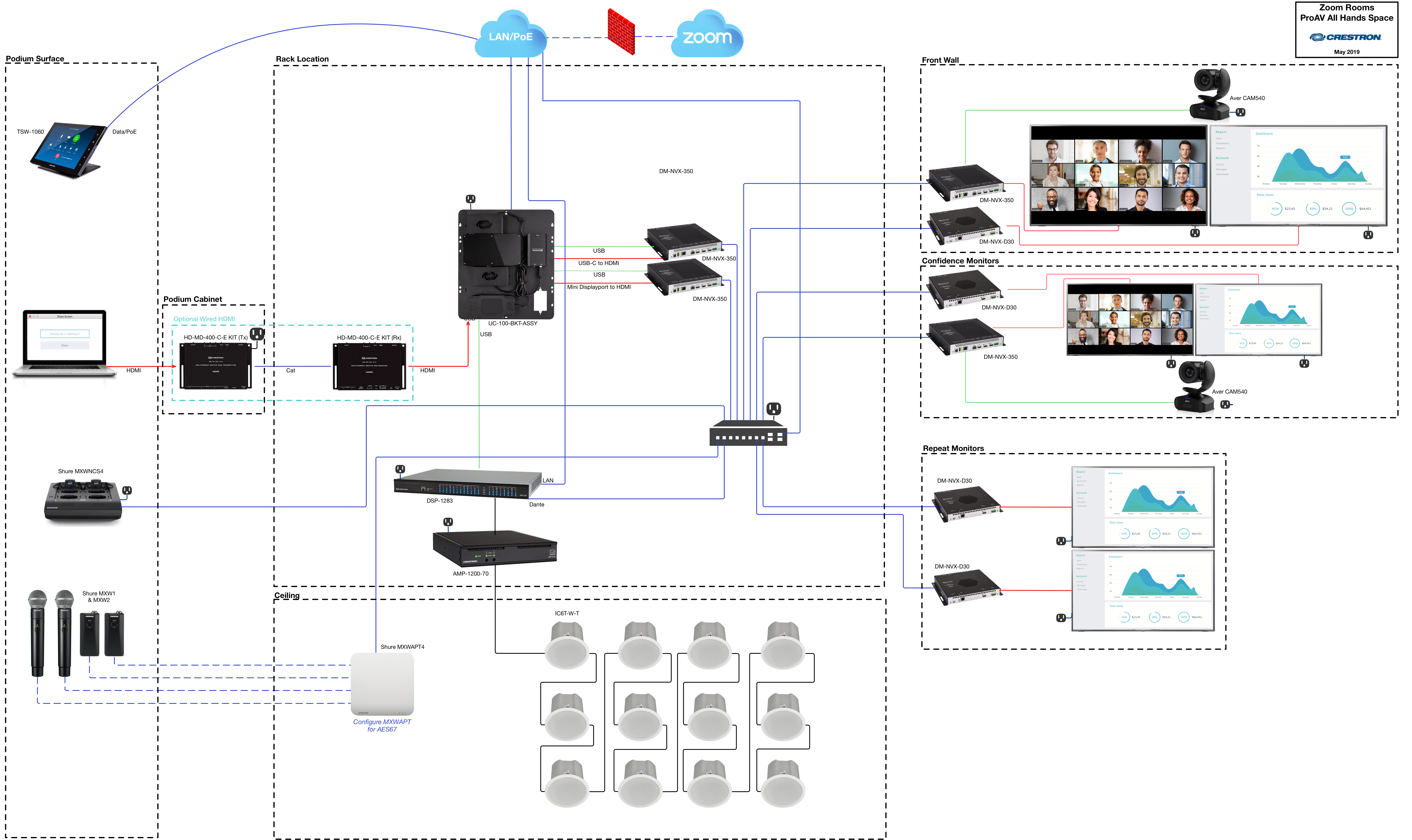 Crestron_-_Pictorial_Schematic_-_Zoom_Rooms_ProAV__All_Hands_Space_.png