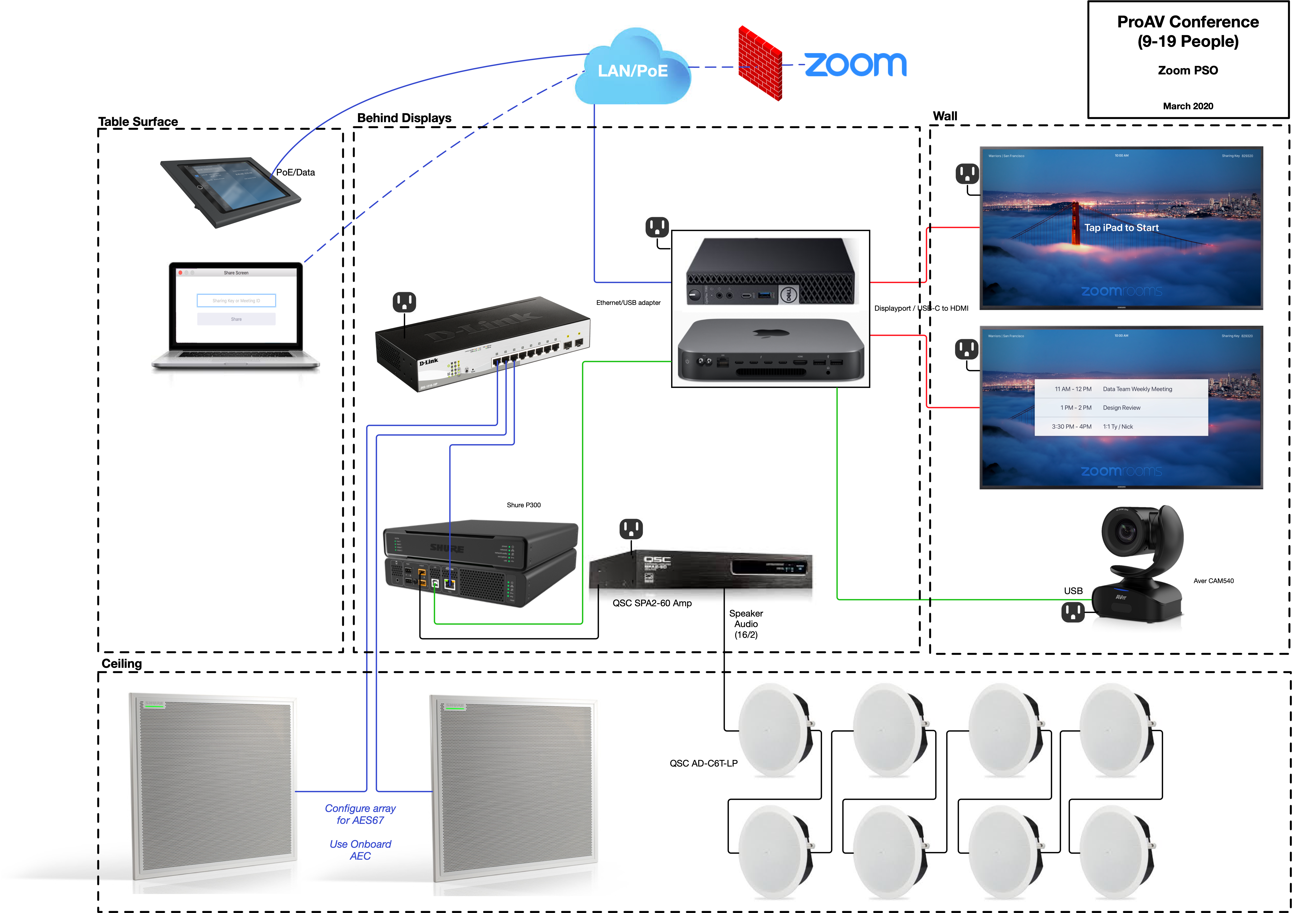 Pictorial_Schematic_-_Zoom_Rooms_ProAV__9-19_People__P300.graffle_copy.png