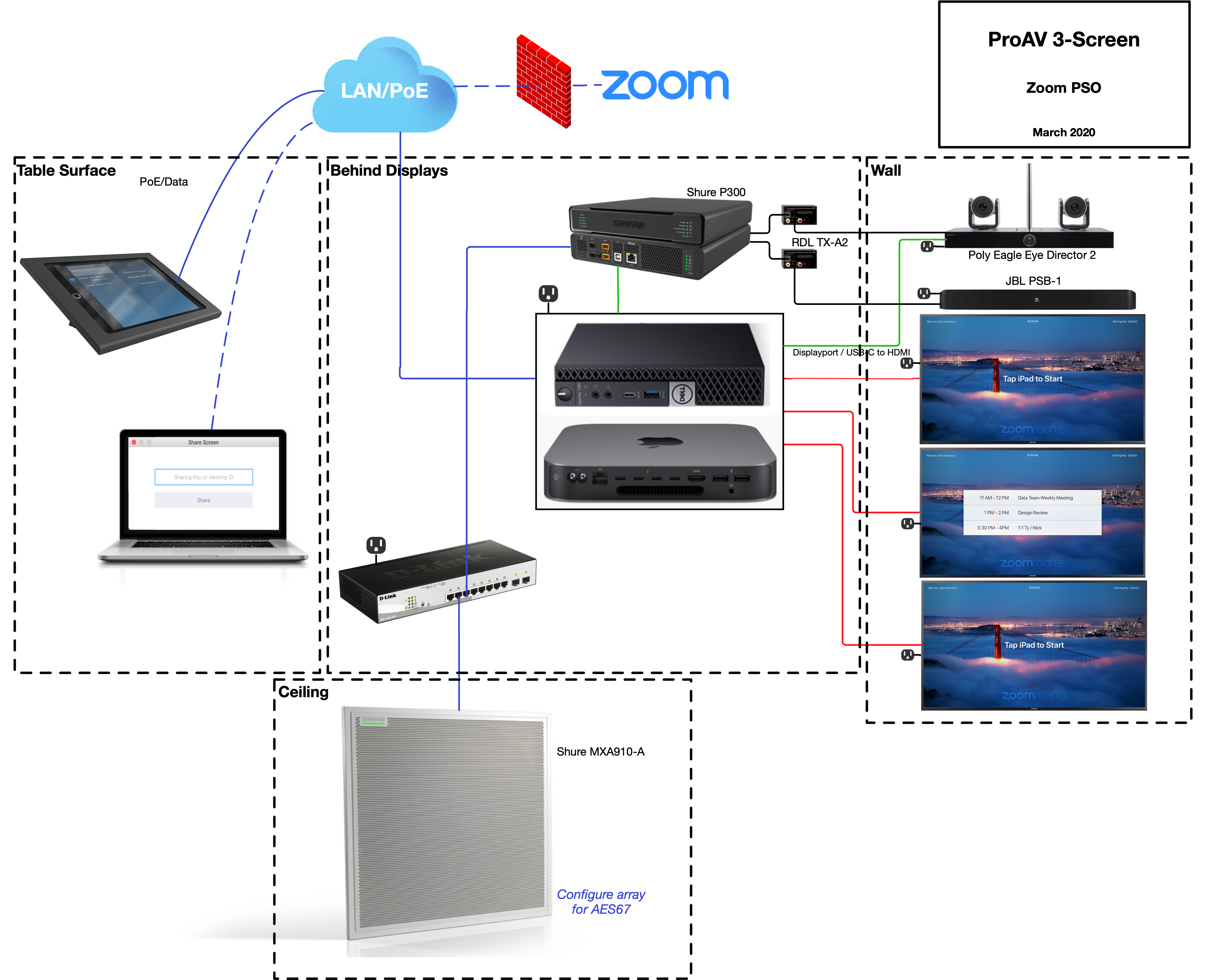 Pictorial_Schematic_-_Zoom_Rooms_ProAV_3-Screen__6-10_People__P300.png