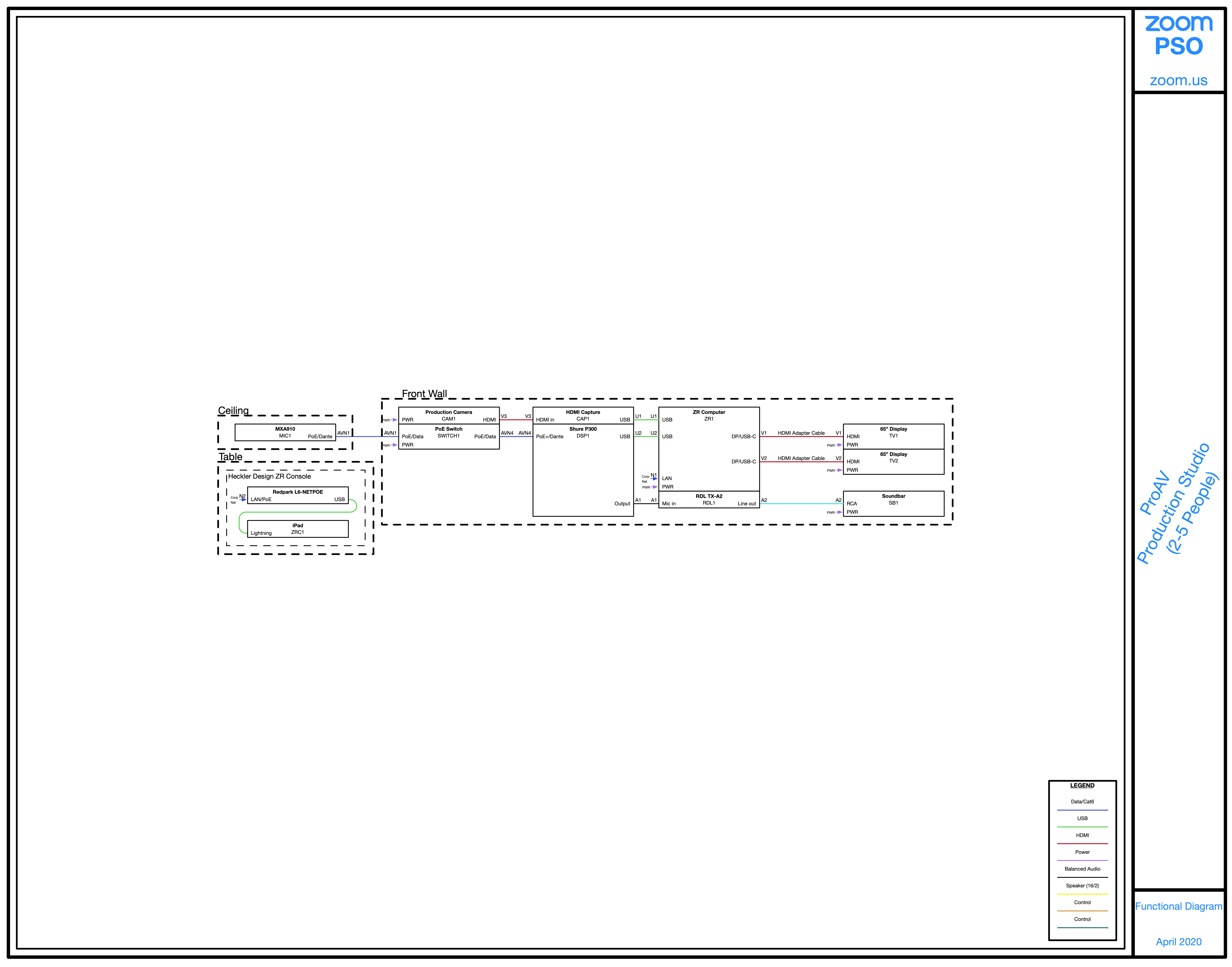 Functional_Diagram_-_ProAV_Production_Studio__2-5_People_.png
