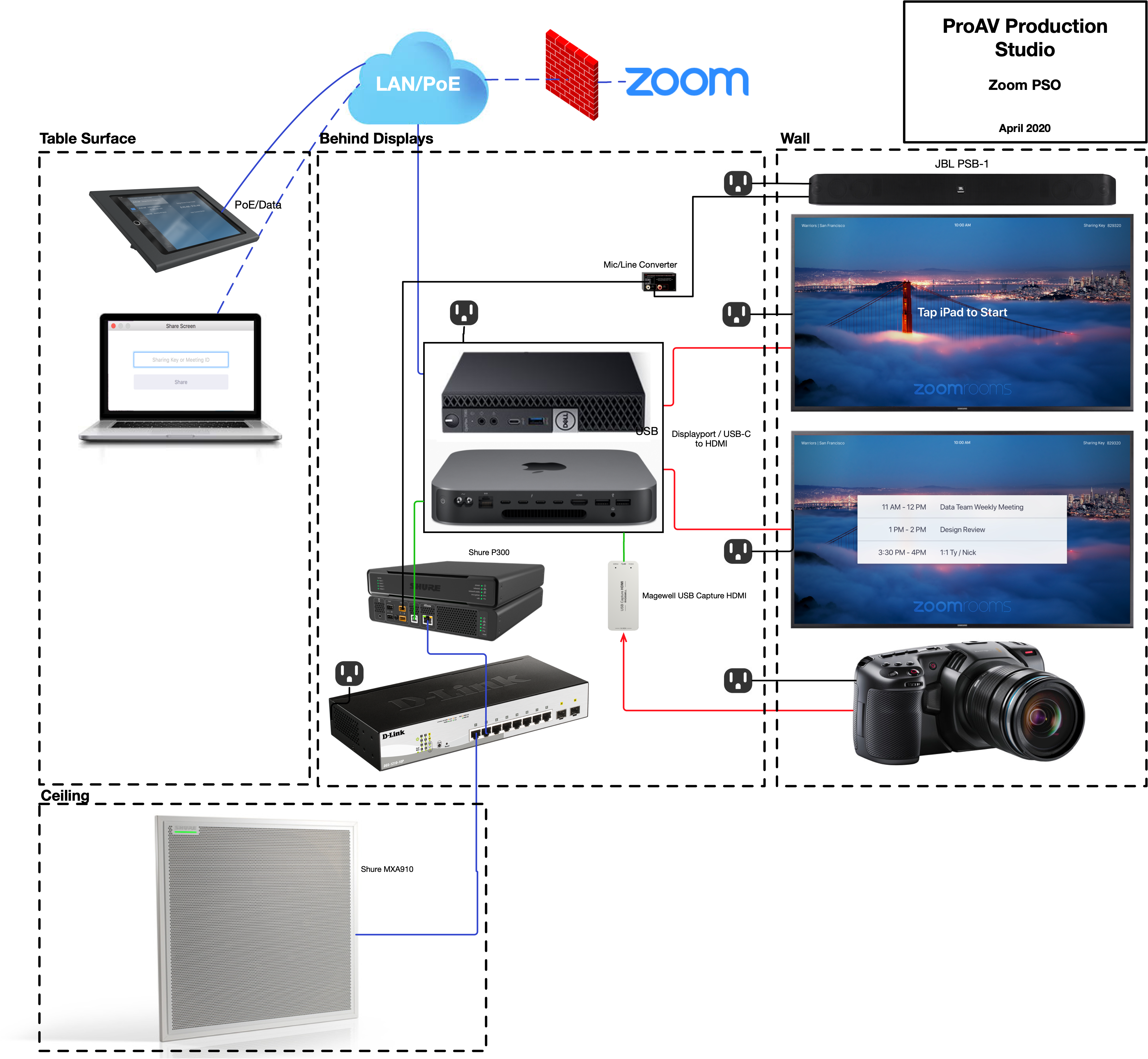 Pictorial_Schematic_-_Zoom_Rooms_ProAV_Production_Studio__2-5_People_.png