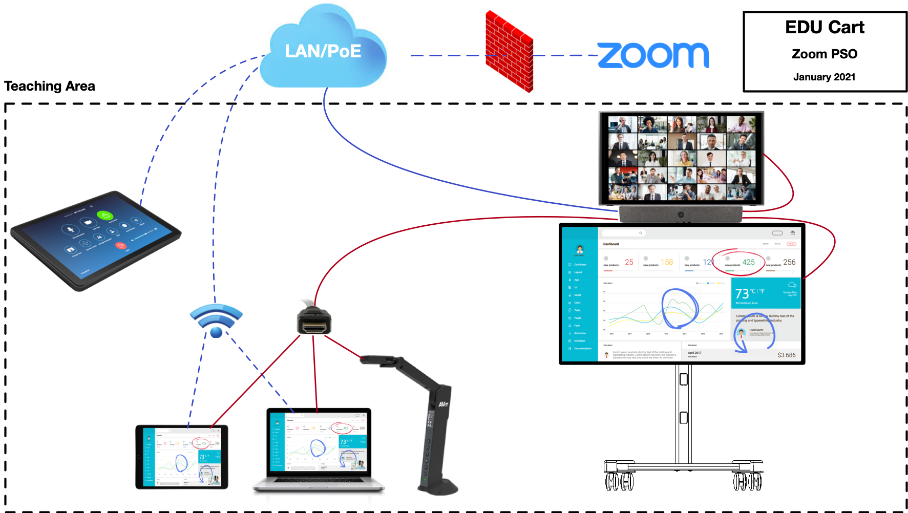 Pictorial_Schematic_-_Zoom_Rooms_Education_Cart_System.png